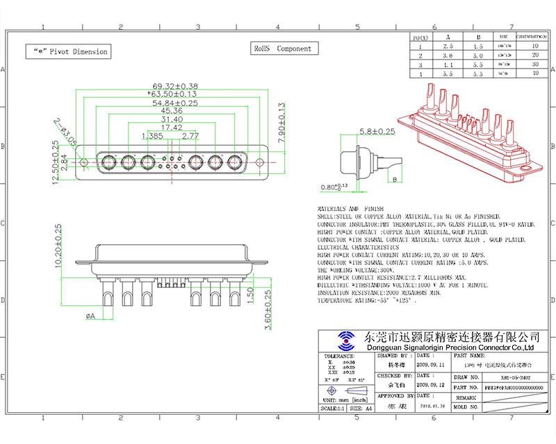 13w6 solder cup D-Sub mixed contact type d socket
