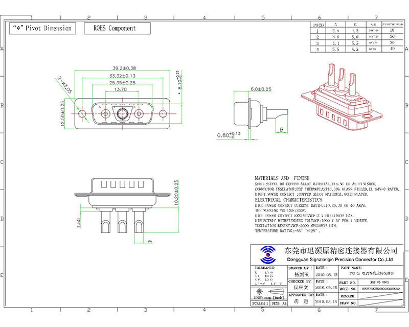 3V3 male combo D-sub high current connectors
