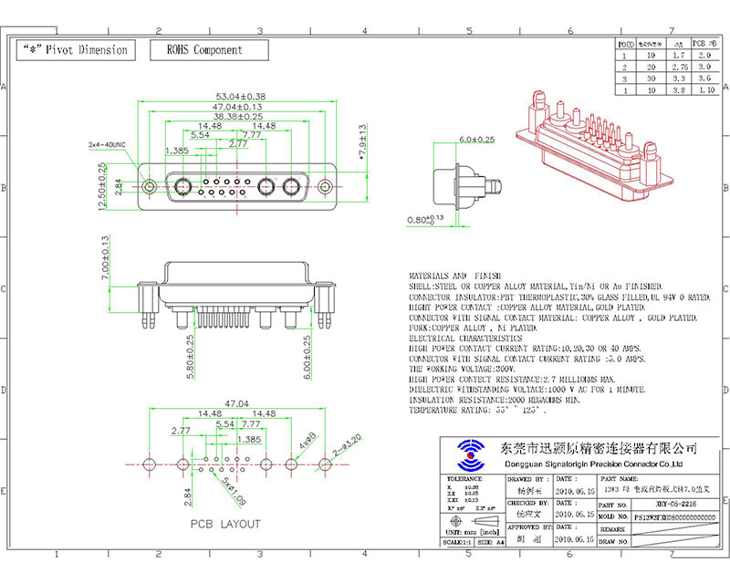 Combo D-SUB pcb type female 13w3 connector