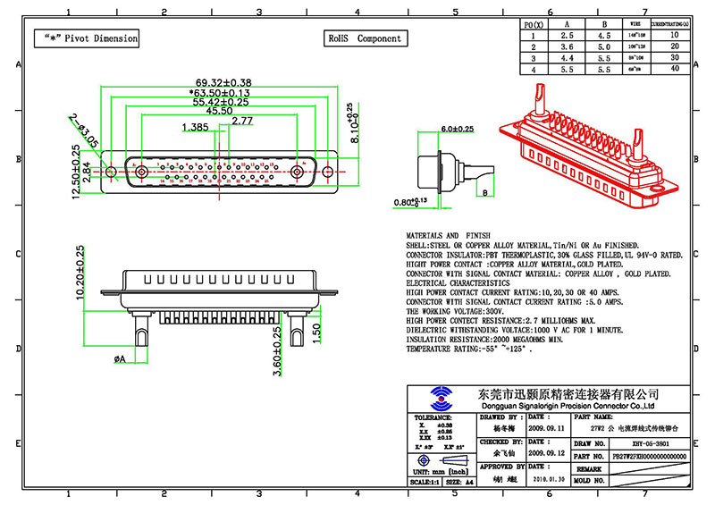 27W2 male solder cup power d sub connector