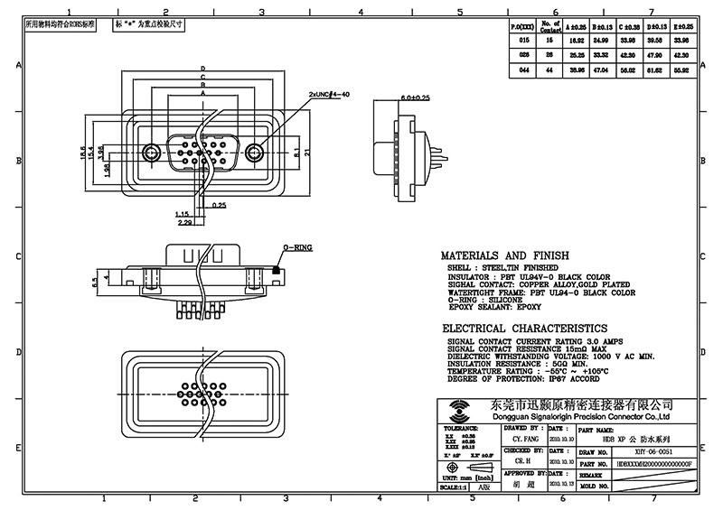 Waterproof solder cup 15 pin d connector