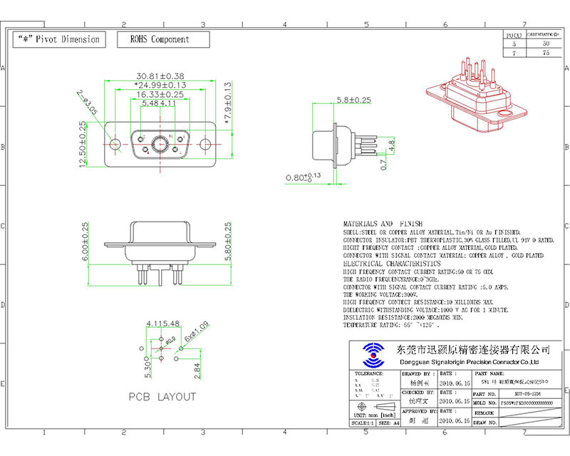 5w1 female coaxial type d connector for sale