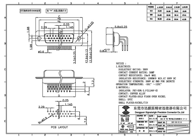 26 pin high density D-sub connector manufacturer