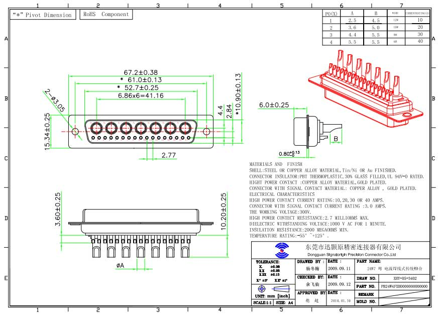 24W7 D-sub connector from Signalorigin in China