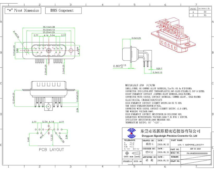 11W1 D-sub coaxial male connector right angle