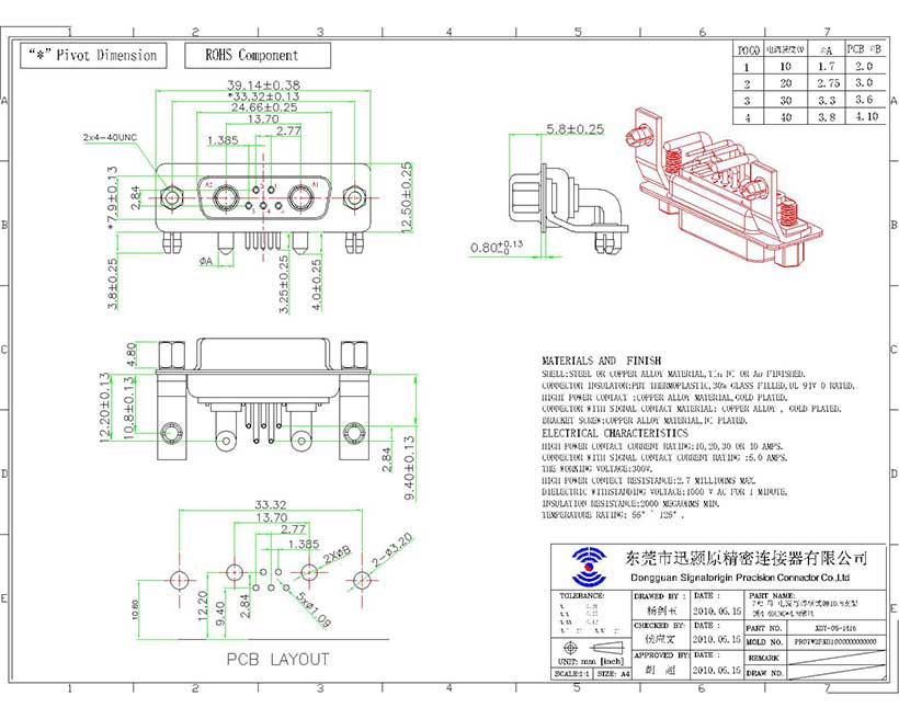 7W2 D-sub female right angle connector with screws