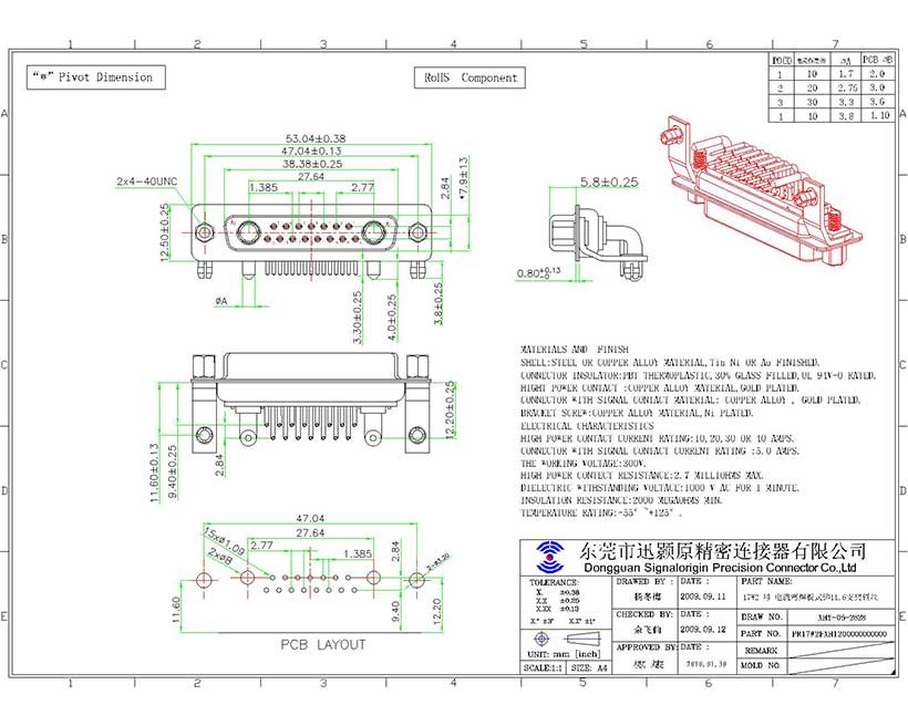 17W2 D-sub female right angle connector with screws