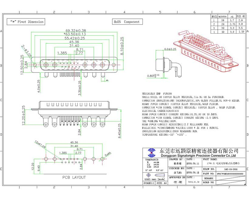 17W5 D-sub mixed contact high current connector